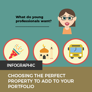 Choosing Property for Your Portfolio