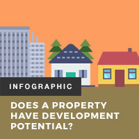 Does a Property Have Development Potential?
